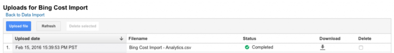 Don't miss using Google Analytics Data Import feature. Easily upload data from Bing Ads and AdRoll. Compare channel performance and analyze ROI.