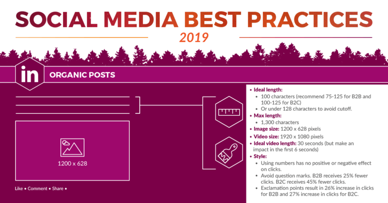 LinkedIn post best practices for B2B and B2C status character counts and image size recommendations.